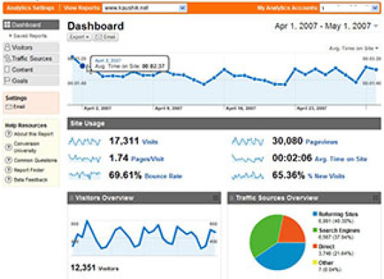 4 Steps To Enable Google Analytics Site Search on WordPress Sites